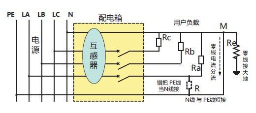 电气火灾监控系统在it系统中的使用方法
