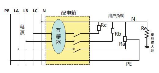 电气火灾监控系统在it系统中的使用方法: 由于it系统自行成一个封闭